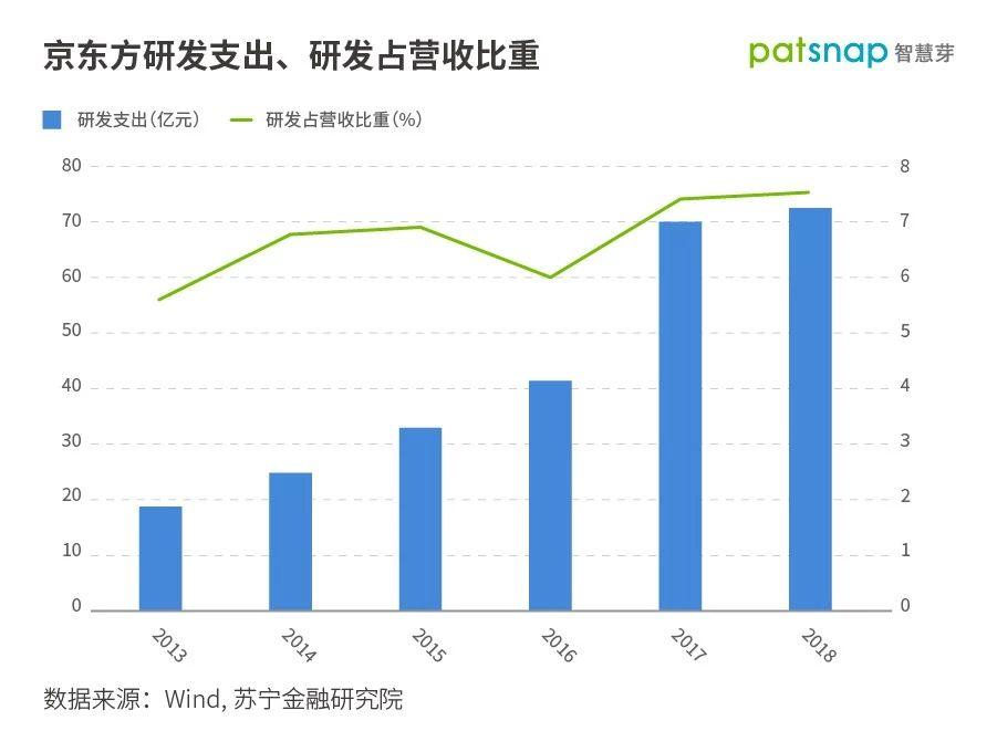 """揭秘华为Mate30供应商:多个专利大户,""""中国造""""不再只是配角"""