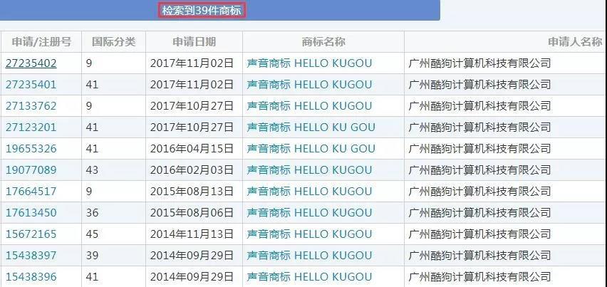"""從""""hello kugou""""聲音商標初步審定,說說聲音商標那些事兒"""