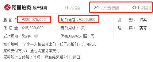 """8214万元!昔日""""鞋王""""富贵鸟破产,商标专利遭二次八折拍卖"""