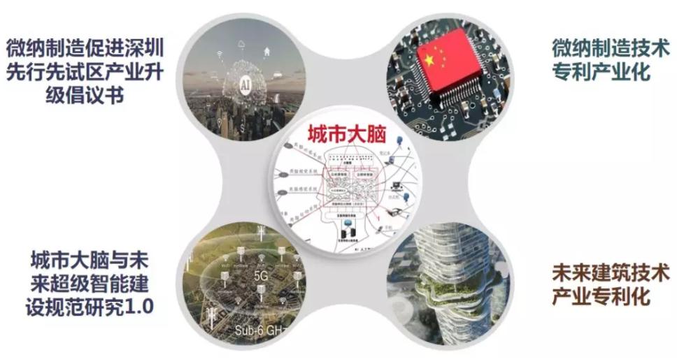 """""""创新引领 转化为先"""" 首届中国专利产业化运营大会10月23日将在京举办"""