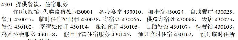 80元起拍5.608万成交!买家争抢重庆鹅掌门餐饮商标