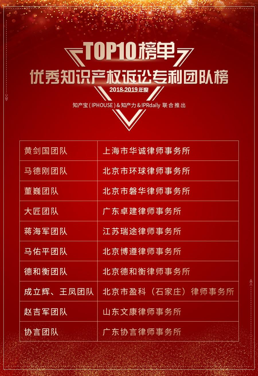 重磅發布(五)| 2018-2019年度優秀知識產權訴訟團隊榜TOP10揭曉