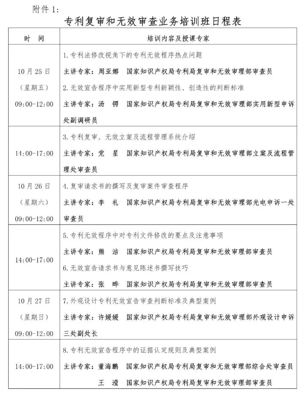 報名丨專利復審和無效審查業務培訓班「2019.10.25-27日上海市」