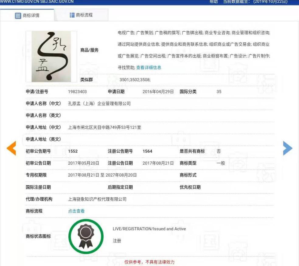 """""""孔孟""""因不良影响被驳回,但这些商标却成功注册了?(附商标驳回复审决定书)"""
