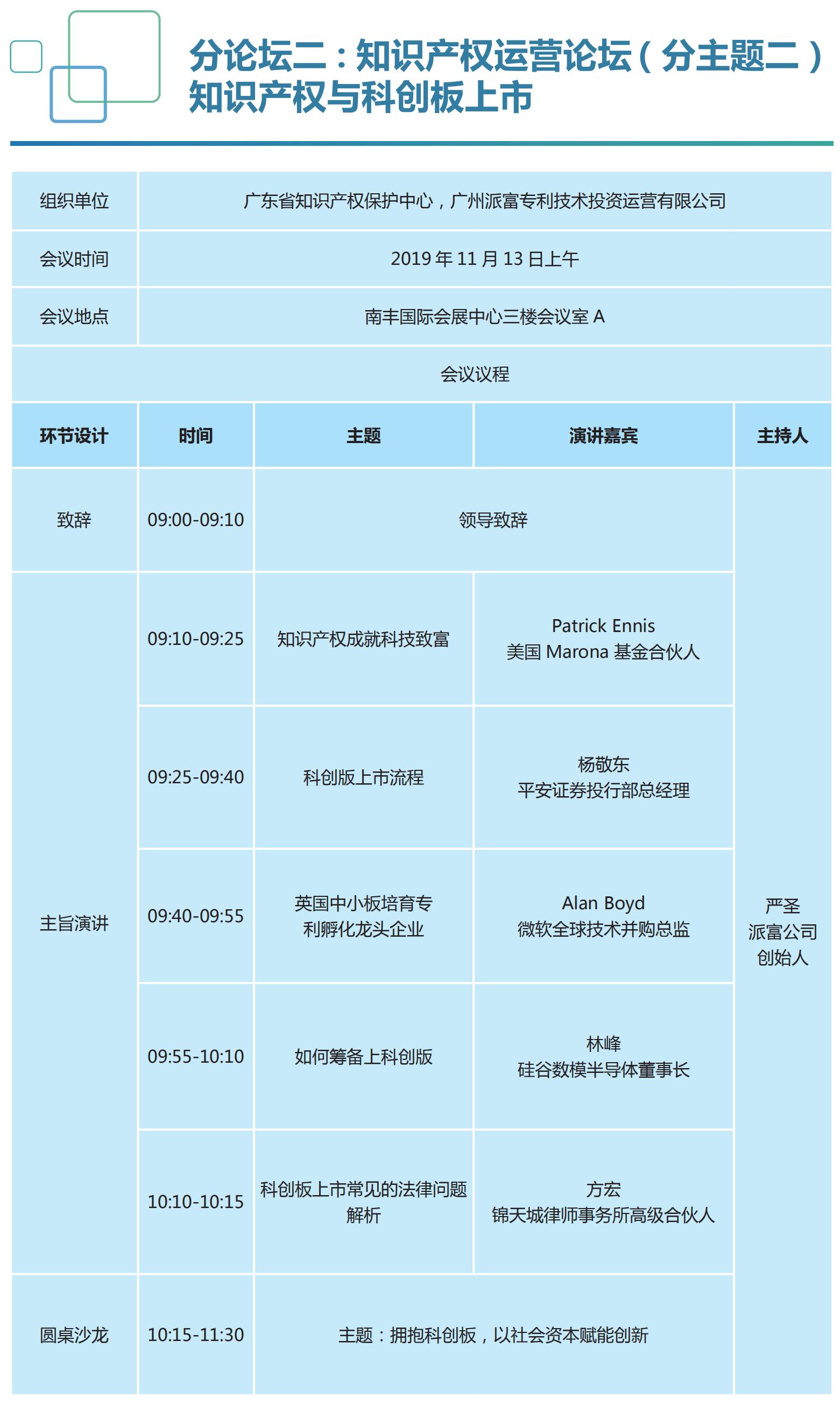 重磅来袭!2019知交会「知识产权珠江论坛」议程公布!