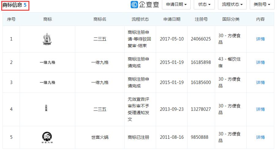 """重庆老字号""""陈昌银""""诉""""陈昌江""""侵害商标权及不正当竞争(附:判决书)"""