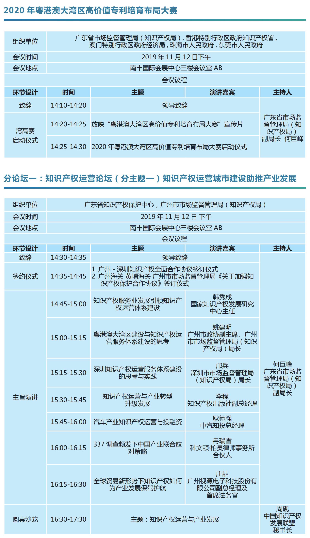 知交会:知识产权珠江论坛分论坛首波预告