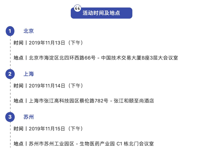 生物医药领域知识产权法律与实践国际研讨会开始报名啦!【北京-上海-苏州 三地报名通道全部开启】