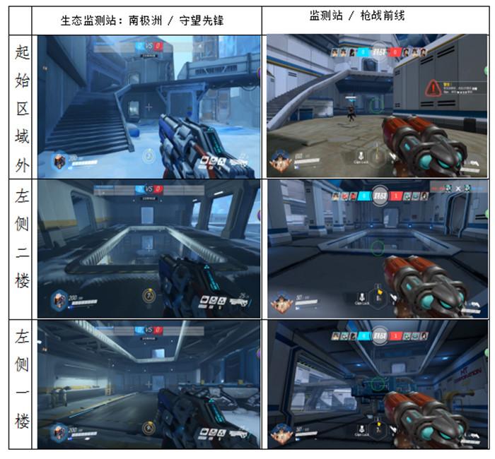 """首次将""""射击类游戏的连续动态画面""""纳入类电作品保护案例分析"""