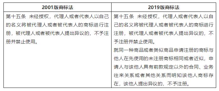 """从""""沪江""""商标之争看未注册商标的保护"""
