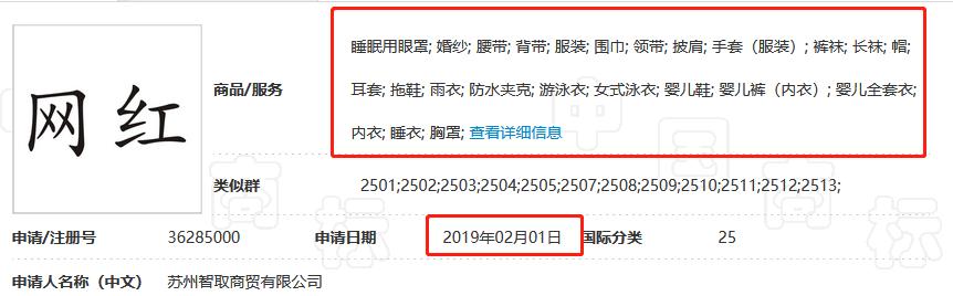 """网红年年有,""""网红""""商标却遭驳回!"""