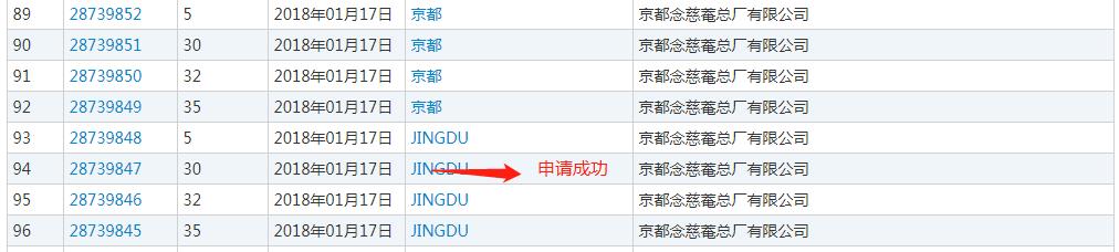 """""""京都""""代表北京还是外国地名?"""