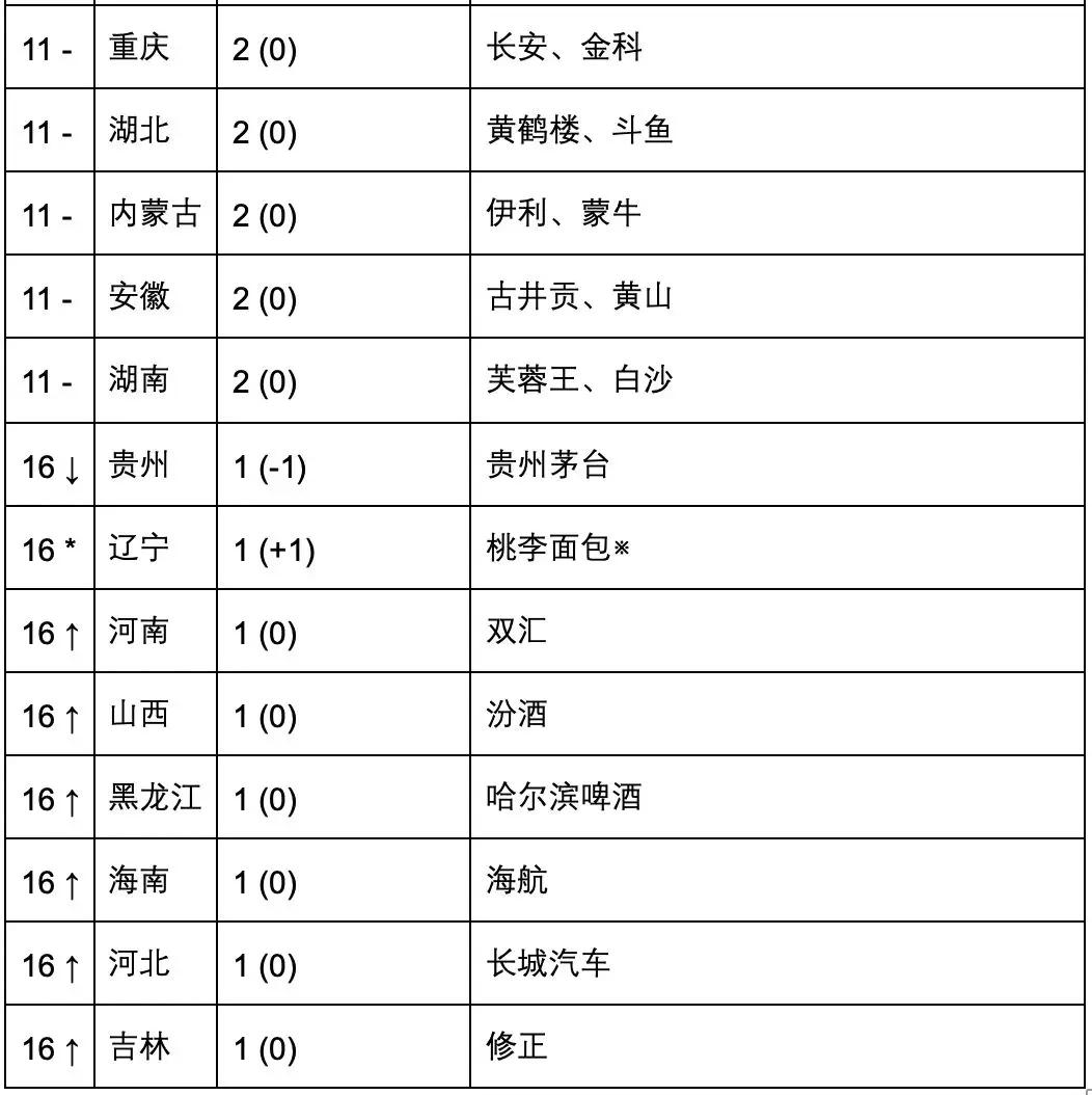 2019 国际知商节丨汇桔联合胡润研究院发布《汇桔网·2019胡润品牌榜》:知识产权让品牌之光穿越周期