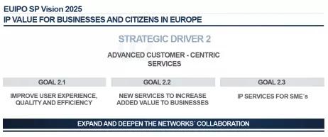 欧盟知识产权局2025战略规划发布