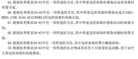 震惊!武汉病毒所申请瑞得西韦用途专利能否获得授权?有无价值?