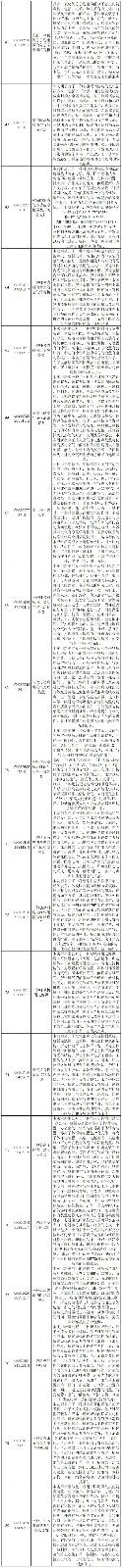抗击新型冠状病毒肺炎专利资源遴选(九)——环境消毒专利