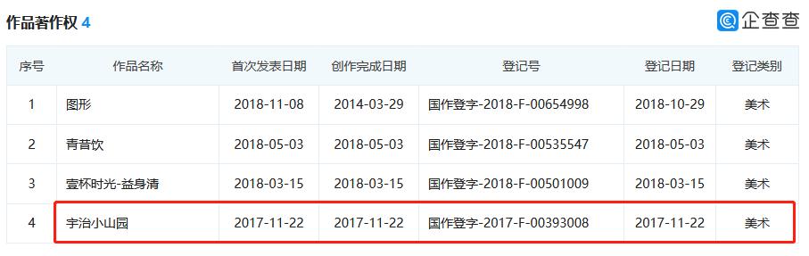 号称日本授权的宇治小山园竟是中国制造?