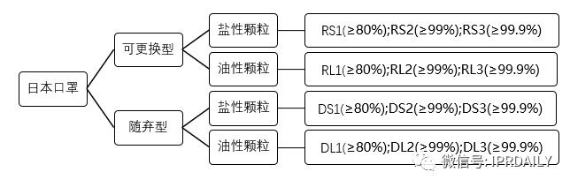 广东省口罩生产设备行业——专利导航分析报告(第一部分)