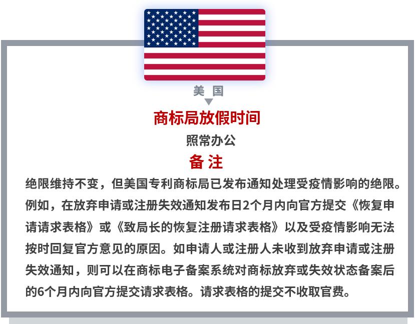 【共战疫情】世界多国商标国际申请相关官方公告和规定