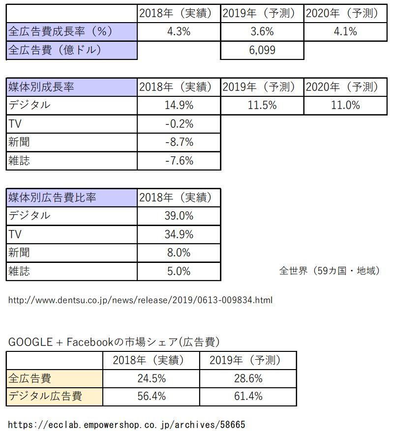 日本专利局发布高关注度技术专利及市场趋势报告