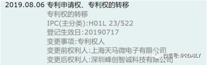 惠科购买专利还击TCL华星光电!行为保全,专利纠纷的双刃剑