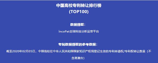 中国高校专利转让排行榜(TOP100)