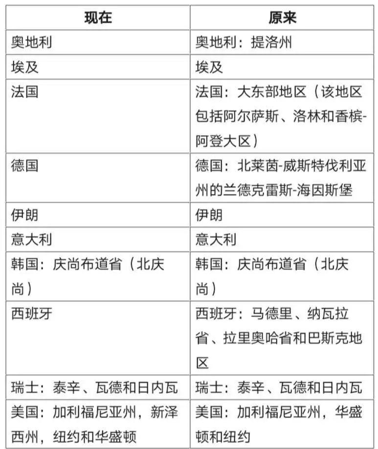 #晨报#4月7日起!专利申请人可电子上传提交费减备案请求证明文件;华为和中兴与Conversant之间的FRAND案件延期审理