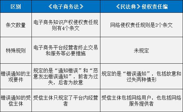 重磅!新中国首部《民法典》正式诞生!7编1260条,知识产权相关规定共52条