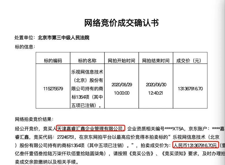 乐视商标拍卖争夺激烈:13万起拍1.3亿成交,融创系得手
