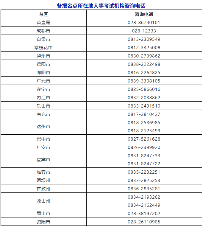 四川2020知识产权职称考试报名时间公布!