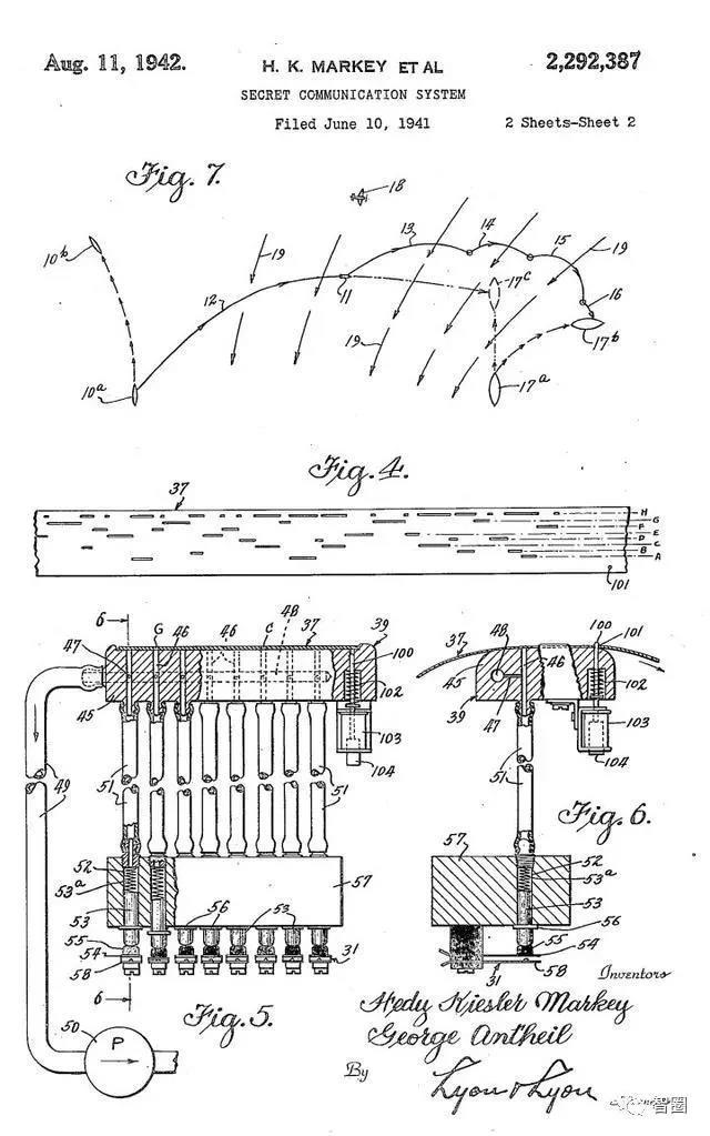目前为止,世界上有哪些专利最赚钱?