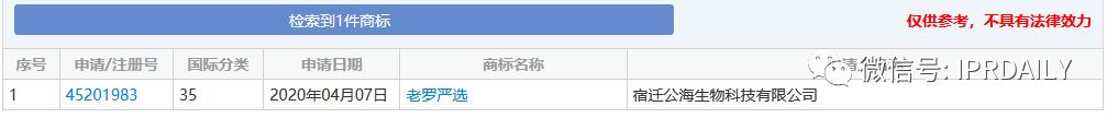 """""""老罗严选""""被抢注!明星入场直播别忘商标申请"""