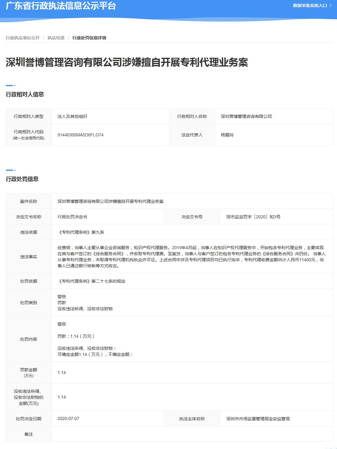 擅自开展专利代理业务!深圳一公司被罚1.14万元