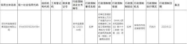"""#晨报#擅用""""三一""""商标及字号,判赔三百万;Inovio与VGXI因COVID-19候选疫苗的生产陷入知识产权纠纷"""