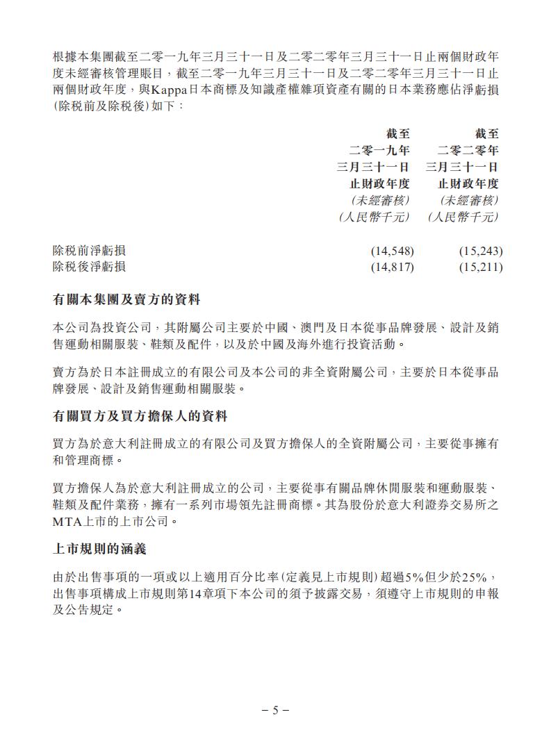 1300万美元!中国动向附属拟出售Kappa日本商标及知识产权杂项资产