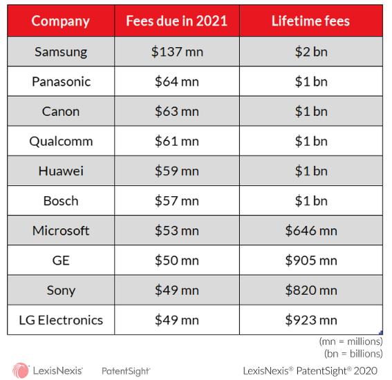公司内部如何决定专利维护?从缴交维护年费谈起
