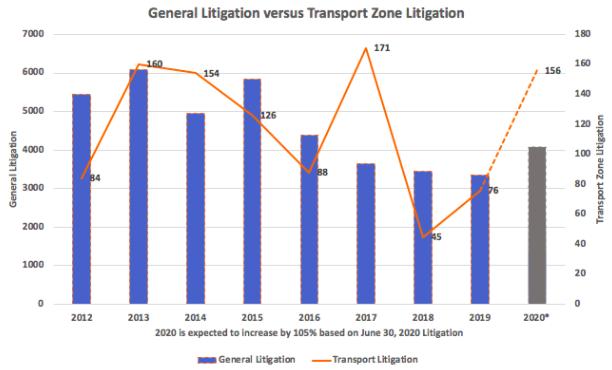 """2020年上半年,特斯拉是受专利流氓""""骚扰""""最多的汽车公司"""