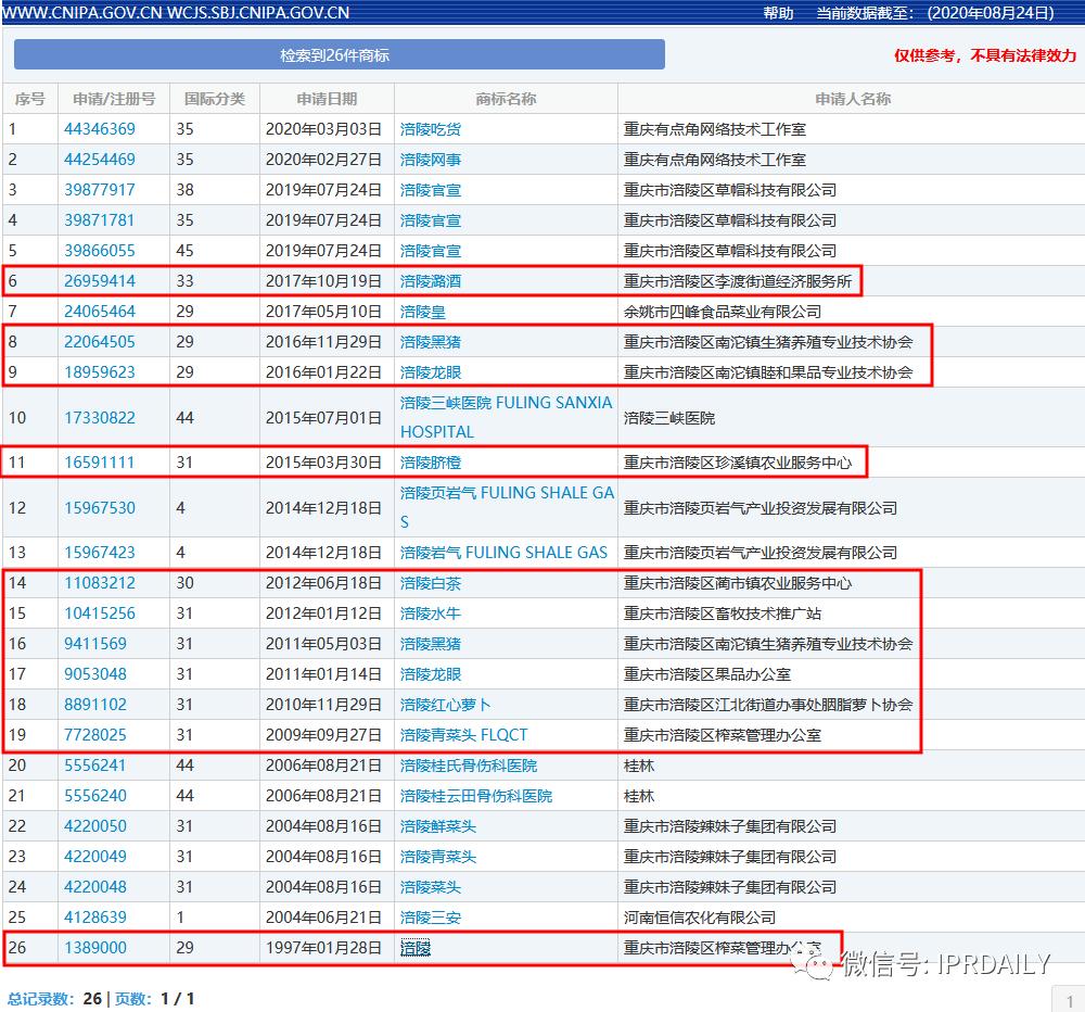 中华商标协会申请证明商标,你了解证明商标吗?
