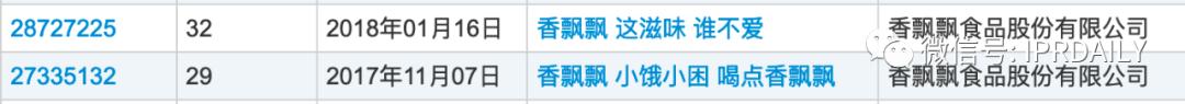 三次冲击IPO终上市的香飘飘知识产权布局一览