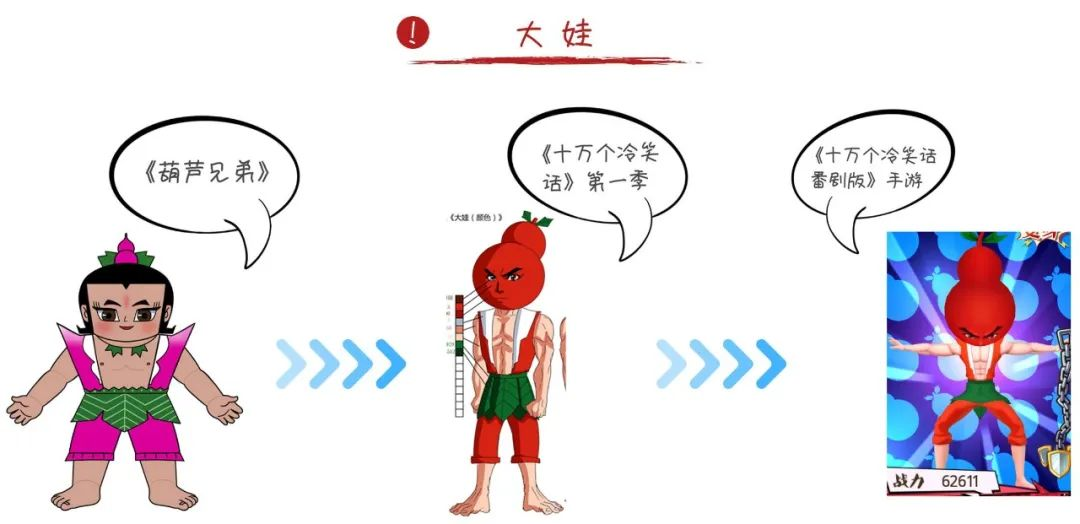 """#晨报#东南大学这个""""专利包""""拍卖了1000万!;""""葫芦娃""""诉""""福禄娃""""侵权,获赔50万元"""