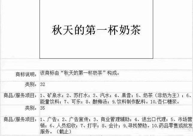 """""""秋天第一杯奶茶""""商标、公司名称相继被申请!"""