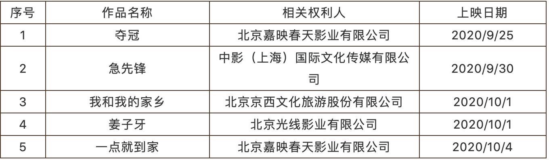 #晨报#美国ITC发布对集成电路及其产品的337部分终裁;美国ITC发布对电容式触摸控制的移动设备计算机及其组件337部分终裁