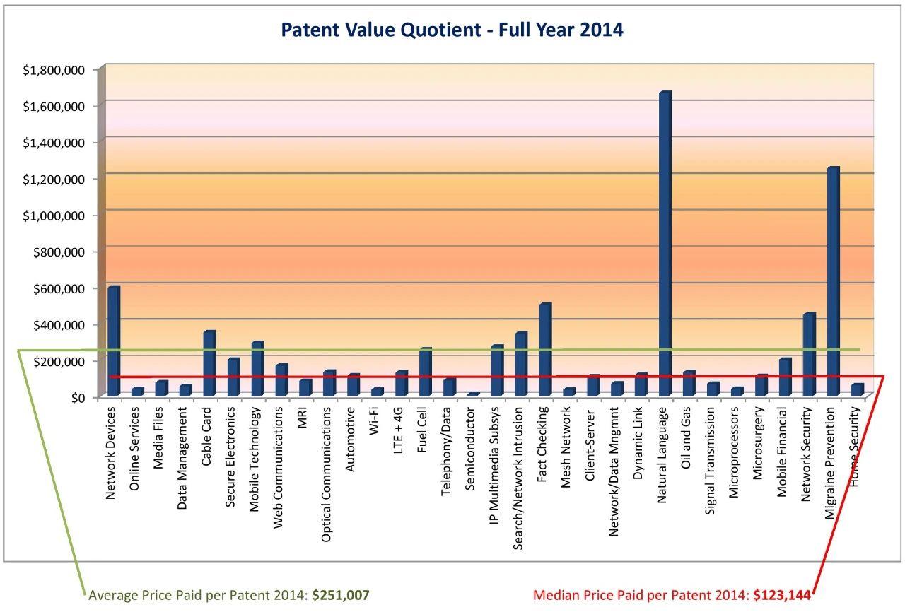 买专利能否绕开出口管制?