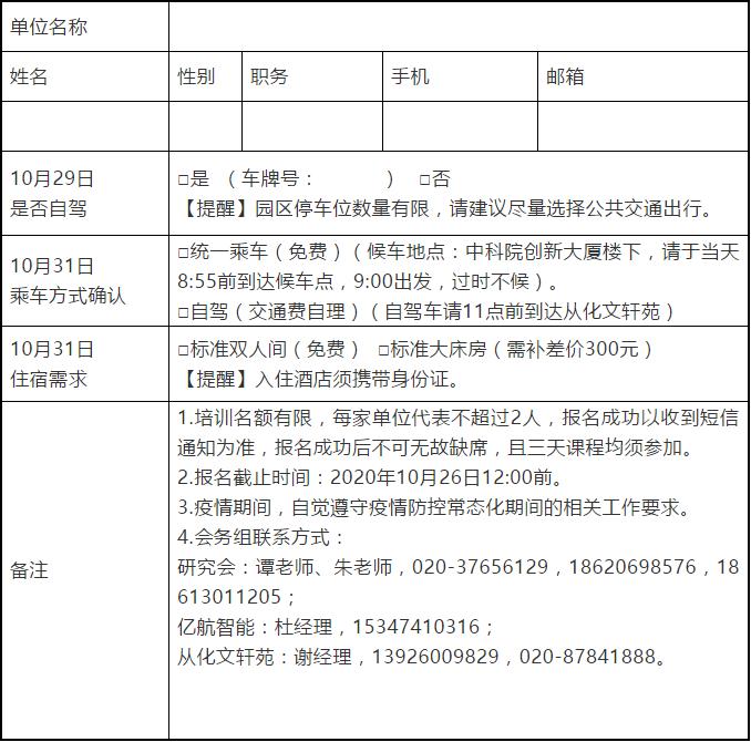 2020广州知识产权保护中心高端装备制造企业高级知识产权人才提升培训班报名啦!