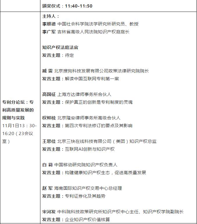 【论坛报名】2020第七届强国知识产权论坛暨第二届科创论坛通知