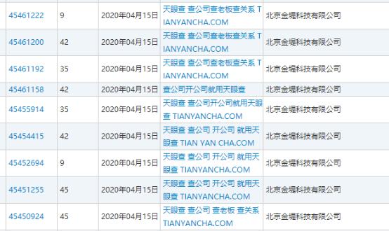 #晨报#TikTok及字节跳动就专利问题对Triller提起诉讼;联电承认侵害商业秘密,遭美罚6千万美元