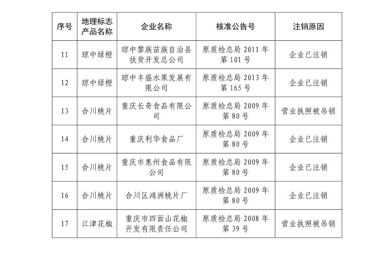 """#晨报#河南洛阳四名""""老板""""老板盗用央视商标,自设""""央视栏目""""诈骗;特朗普要求对假冒行为进行严厉处罚"""