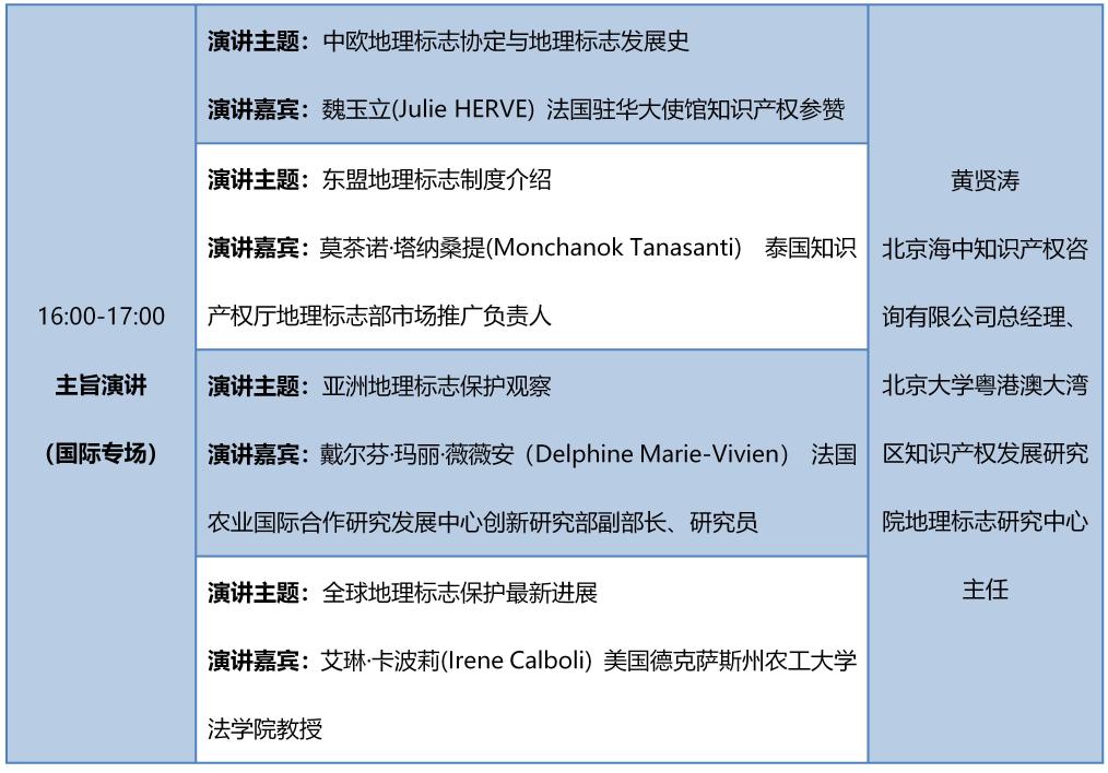 知交会15日预告│精彩不间断,论坛活动持续进行中