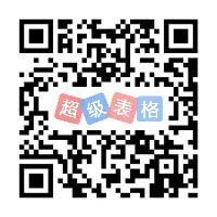 第十届亚洲知识产权营商论坛专题论坛诚邀您的参与!
