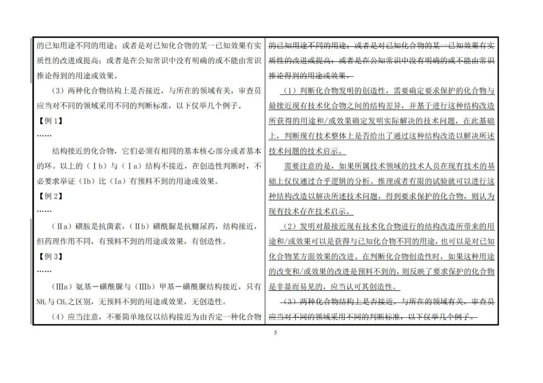 国知局:《专利审查指南》修改决定公布(附:修改对照表)